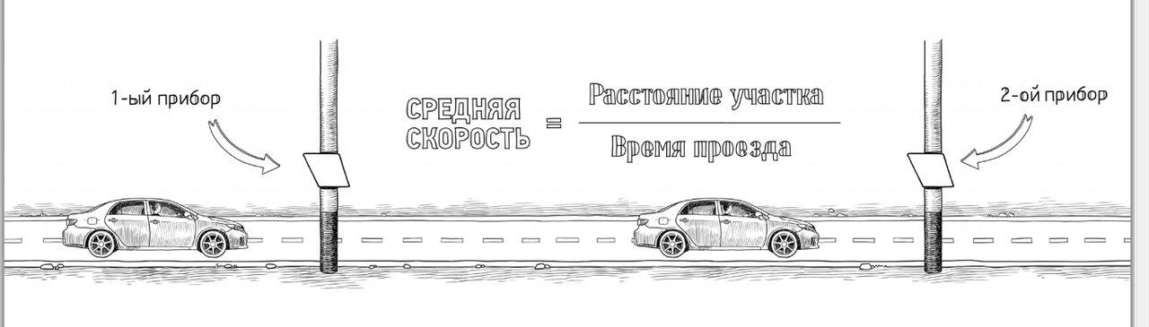 схема работы автодория